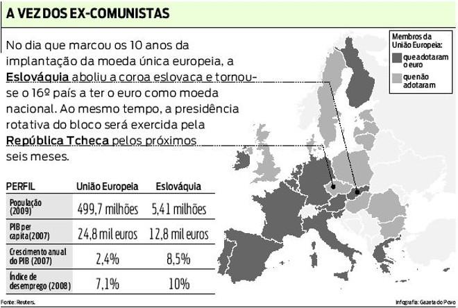 Veja como ficou o mapa da União Européia com o ingresso da Eslováquia |