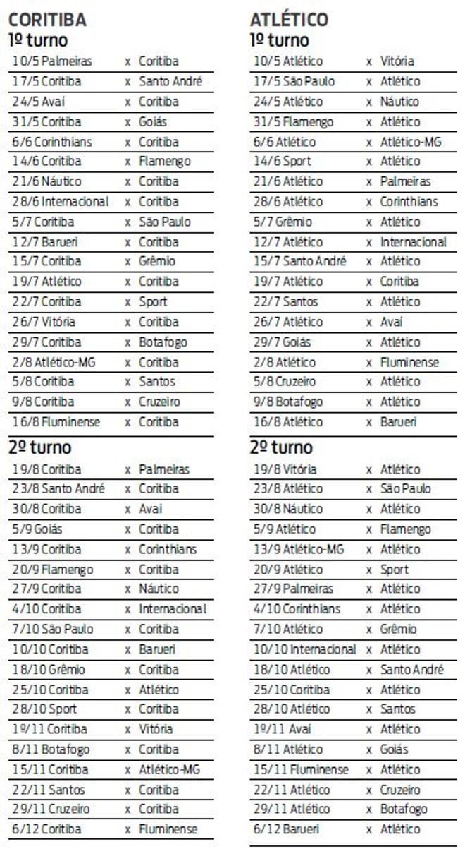 Cbf Divulga Tabela Do Brasileirao 2009