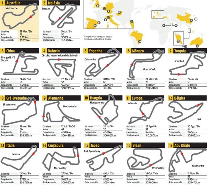 Confira todas as 17 provas da F1 em 2009 |