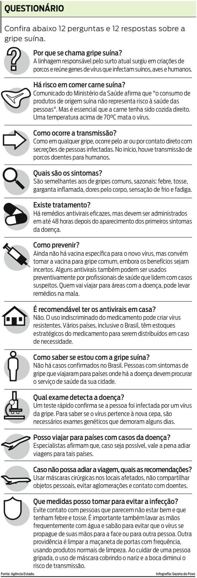 Confira perguntas e respostas da gripe suína  