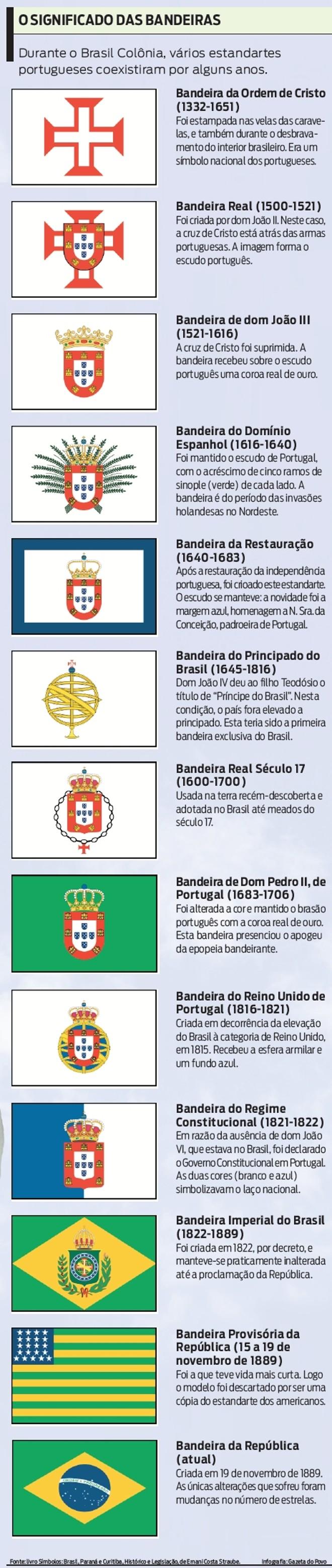 A Primeira Bandeira Do Brasil Republica na nossa bandeira, o tributo a uma mulher