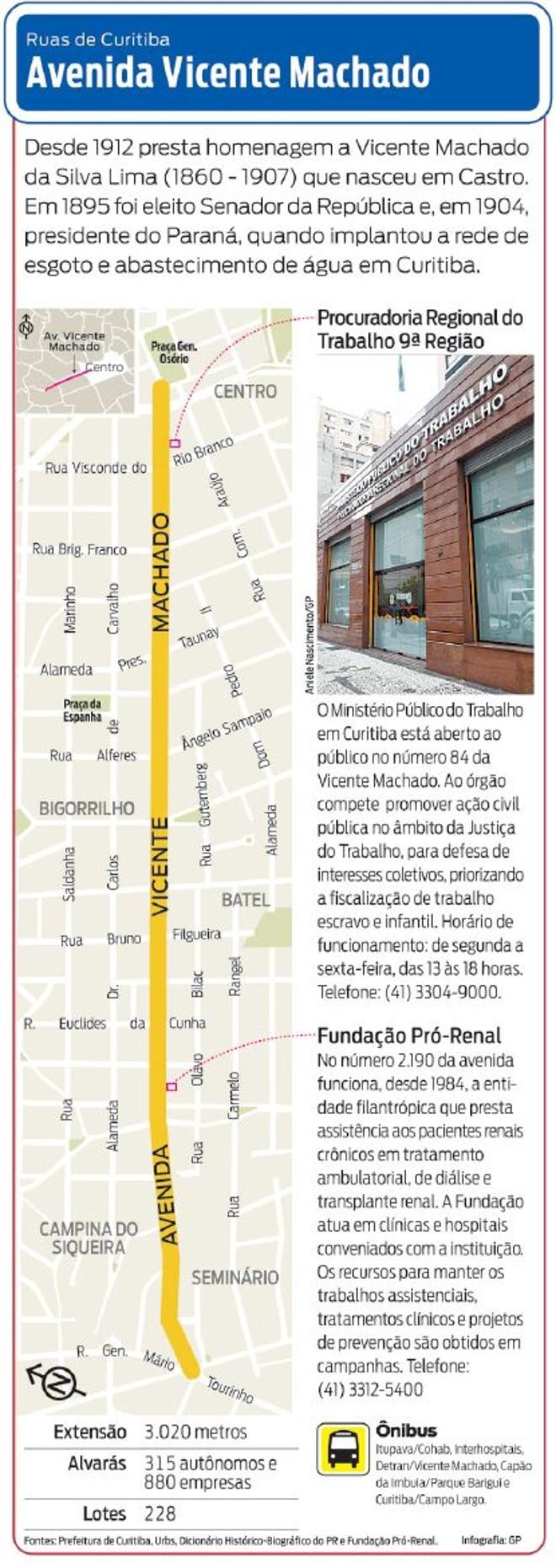 Confira a localização da Avenida Vicente Machado  