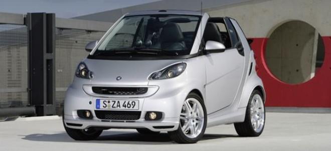 O Smart foi um dos carros que teve o preço corrigido acima da média | Fotos: Divulgação/Smart