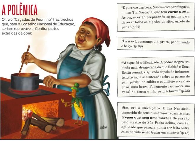 Educadores criticam veto a livro de Monteiro Lobato