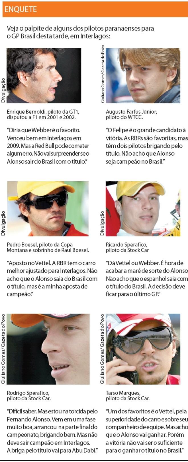Veja o palpite de alguns dos pilotos paranaenses para o GP Brasil desta tarde |