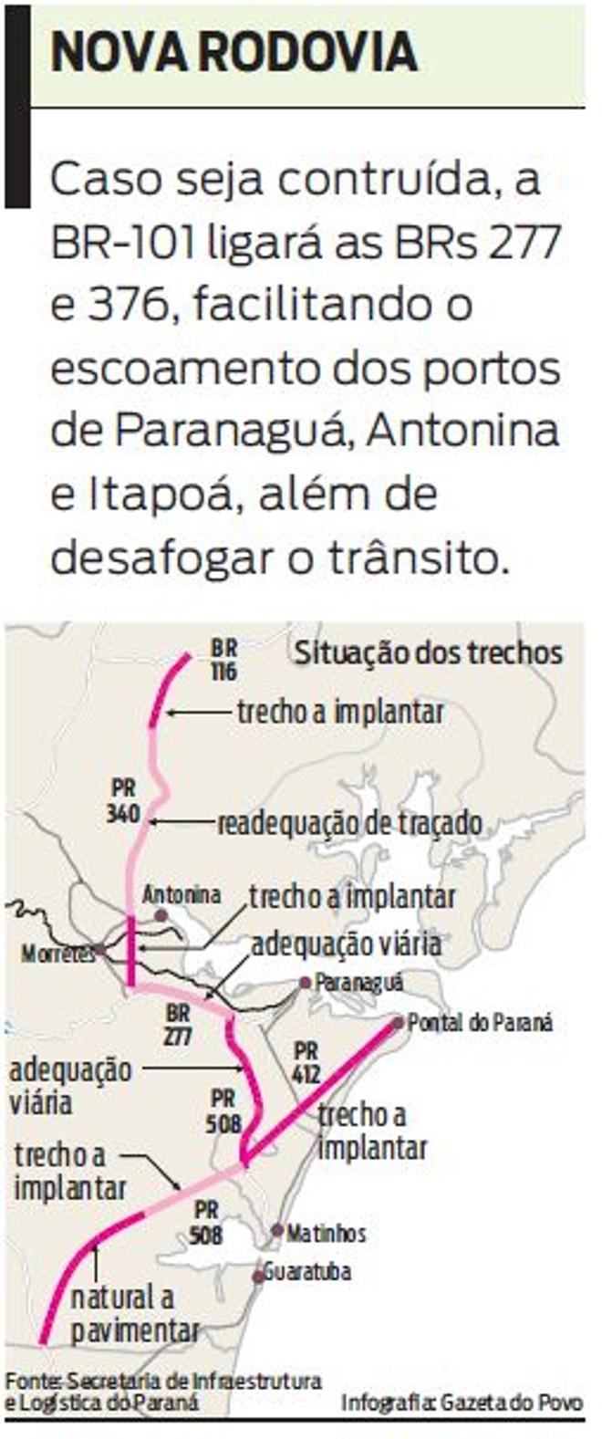 Veja no infografico como ficaria a nova rodovia |