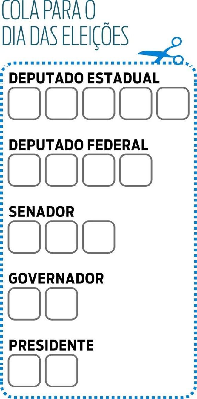 Urna Eletrônica Confira A Ordem De Votação E Saiba Como Votar