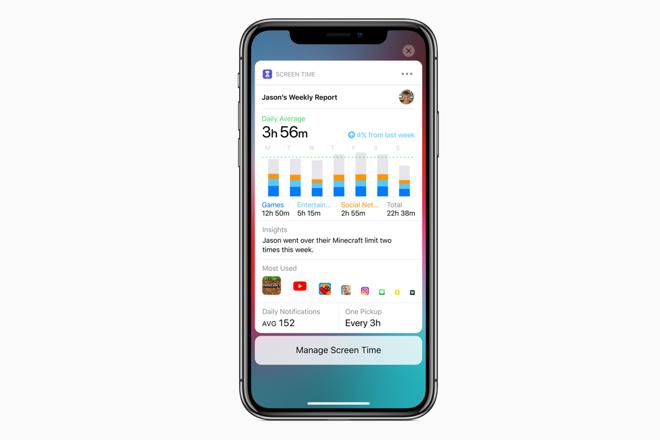 Relatório de uso do iOS12. | Apple/Divulgação
