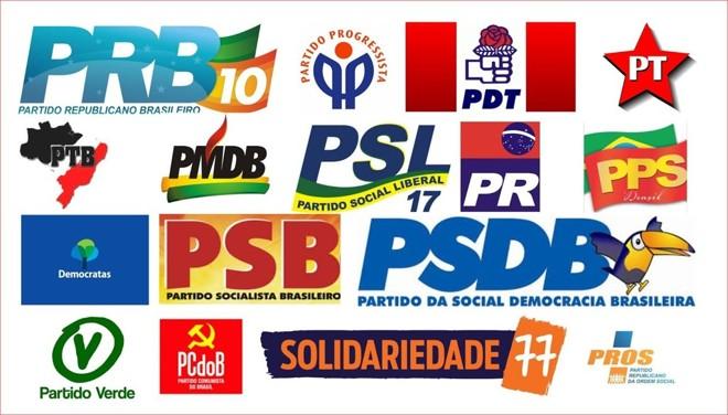 Resultado de imagem para Diminui o número de filados a partidos políticos