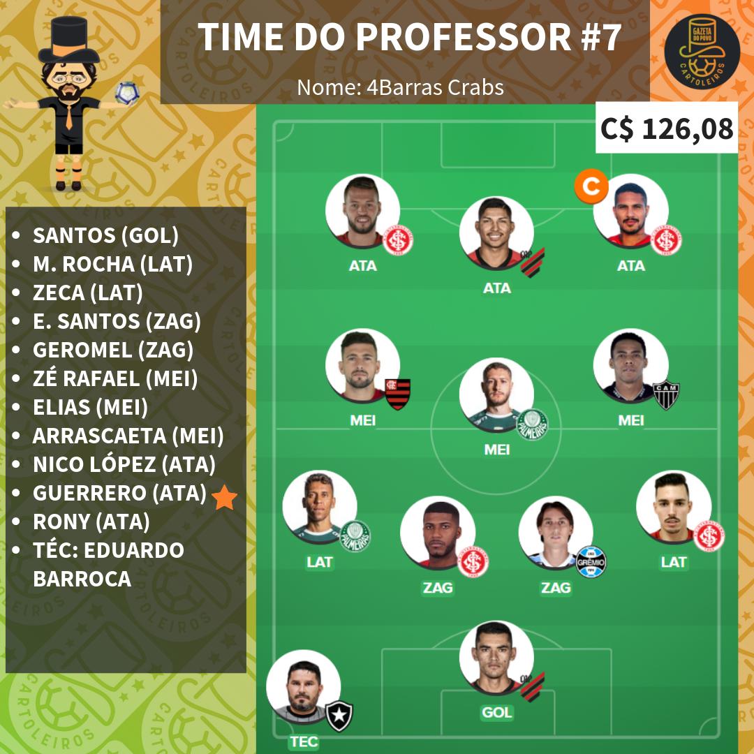 Time do Professor para a 7.ª rodada do Cartola FC 2019