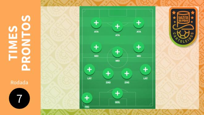 Cartola FC  2019 7.ª rodada: sugestão de times prontos para escalar.