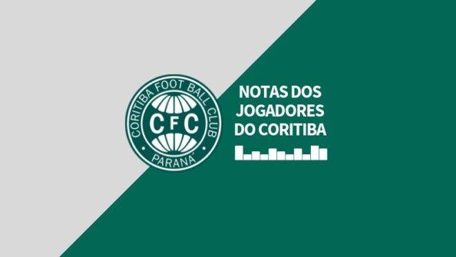 Coritiba: as notas dos jogadores contra o Criciúma; avalie e opine também!