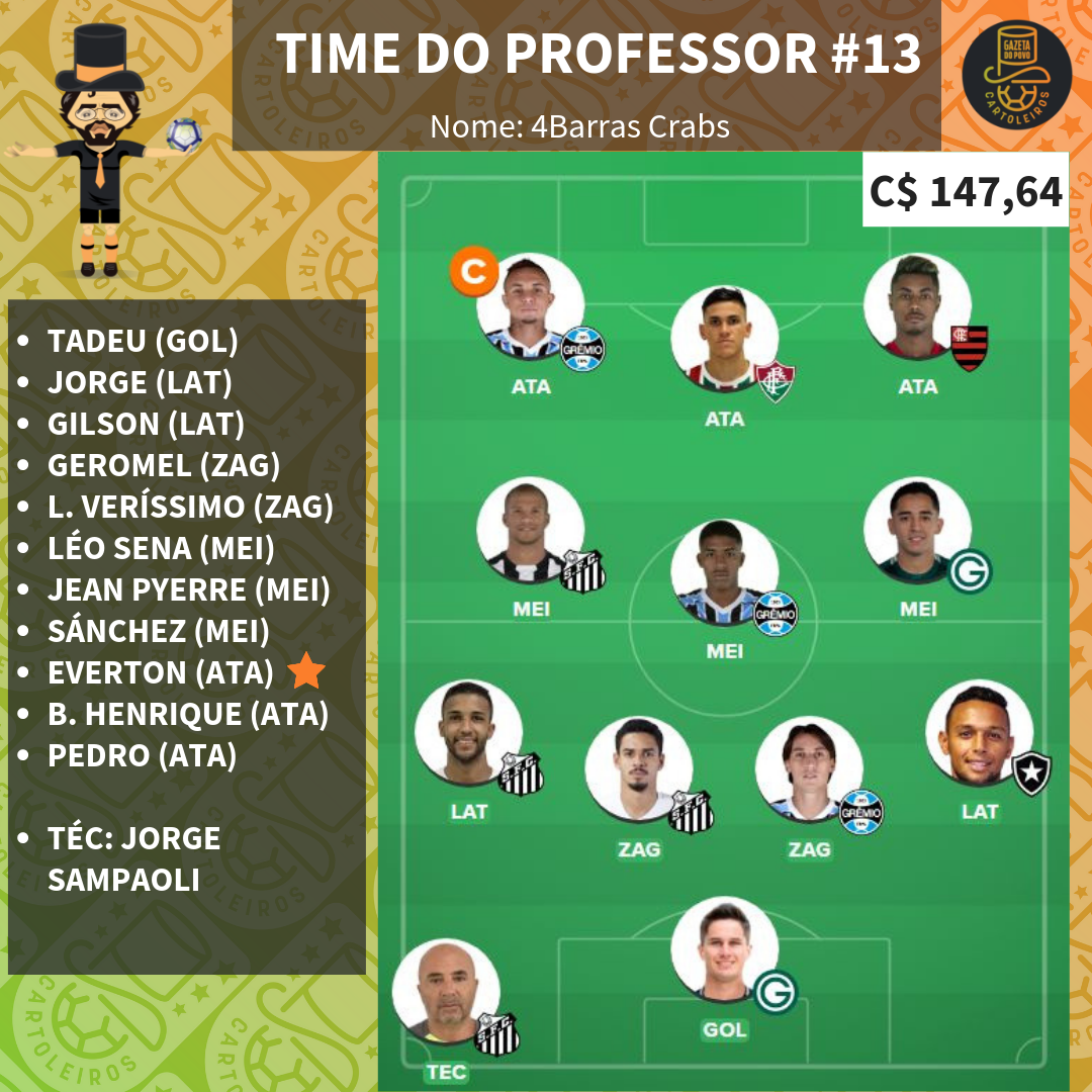 Time pessoal do Professor para a 13.ª rodada do Cartola FC 2019