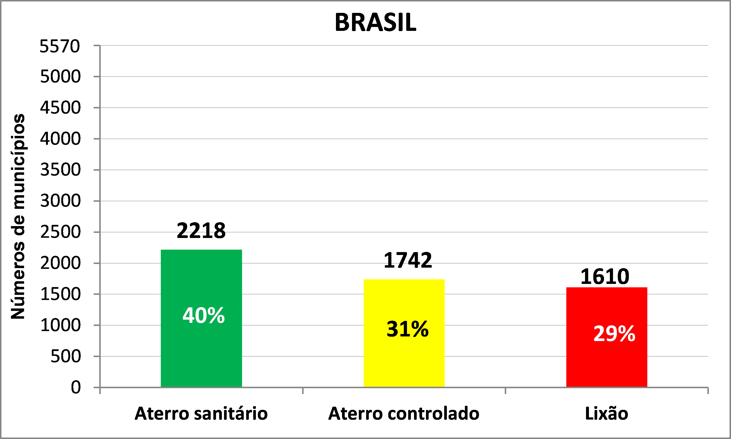 DESTINAÇÃO por MUNICÍPIO - BRASIL – 2017.