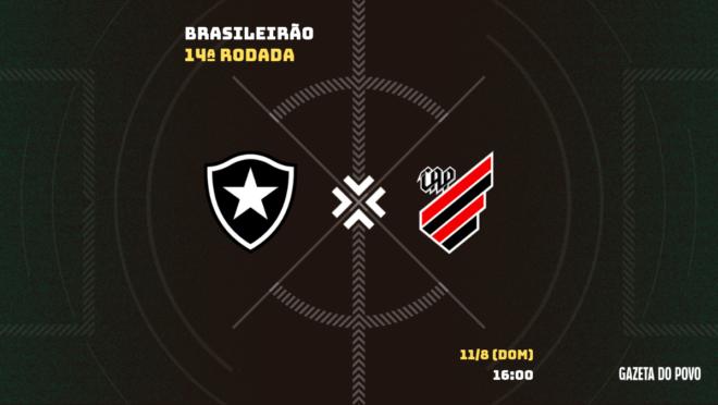 Botafogo e Athletico se enfrentam pela 14ª rodada do Brasileirão