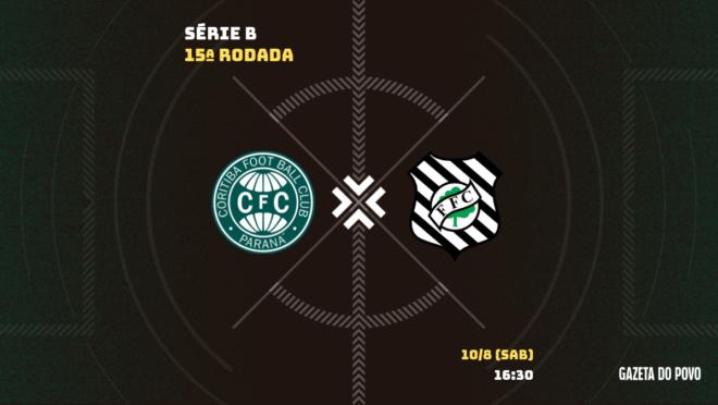 Coritiba recebe o Figueirense no Couto Pereira buscando vaga no G4