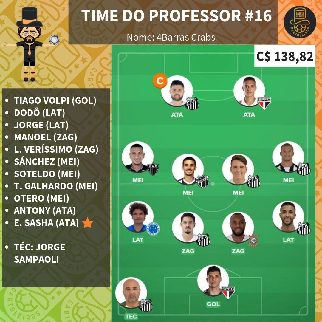Time pessoal do Professor para a 16.ª rodada do Cartola FC 2019