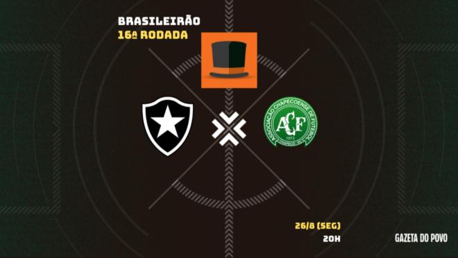Botafogo x Chapecoense terá transmissão especial focada no Cartola FC