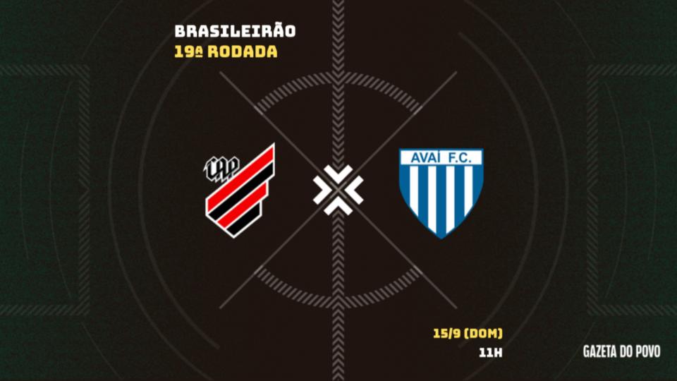 Sem TV, Athletico recebe o Avaí para terminar o primeiro turno em alta. Veja tudo sobre o jogo