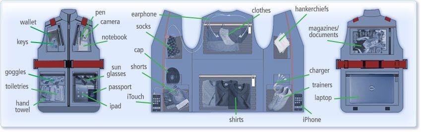 Colete da Bagket tem indicações do que incluir em cada compartimento. Foto: Bagket/Reprodução