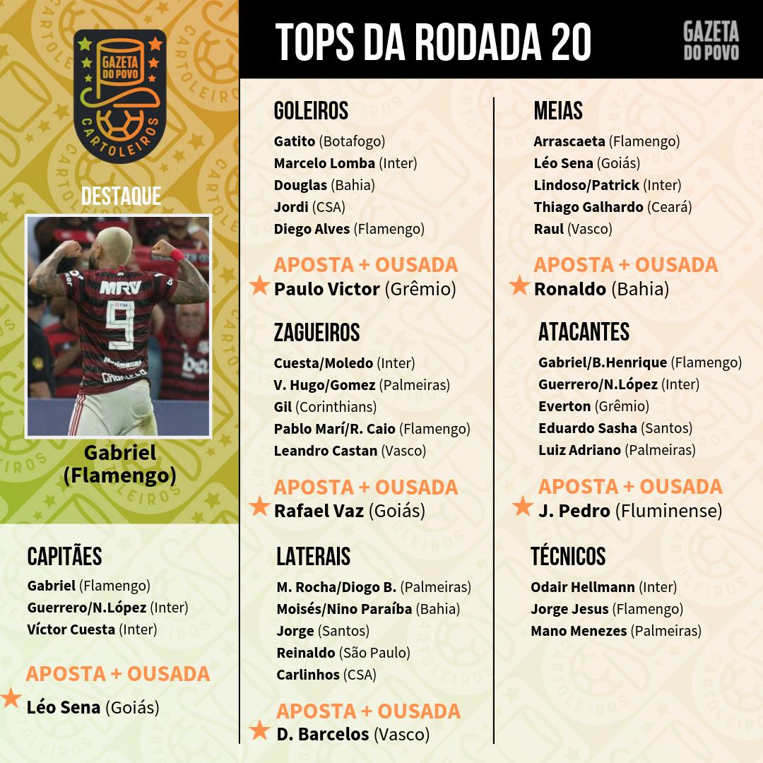 Top 5 da 20.ª rodada do Cartola FC 2019
