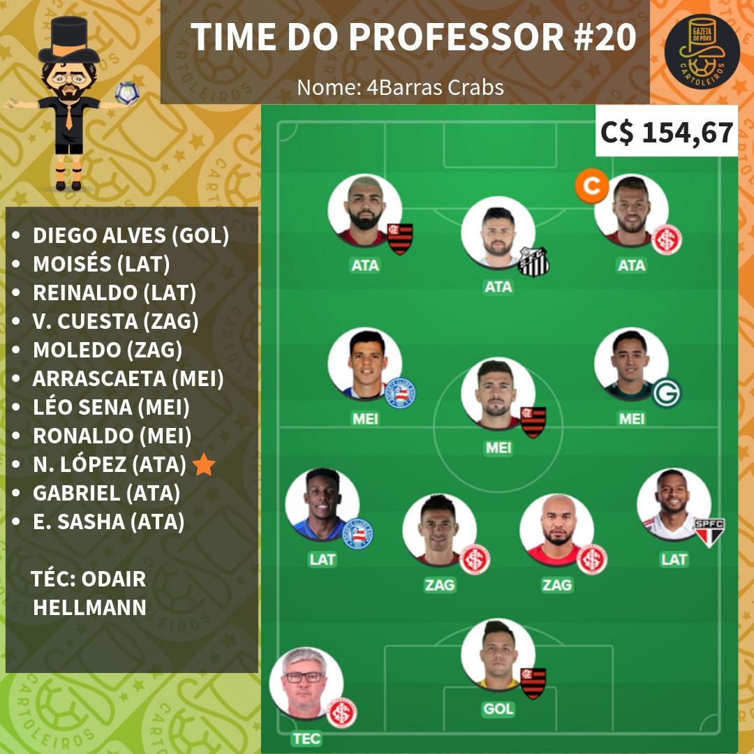 Time pessoal do Professor para a 20.ª rodada do Cartola FC 2019