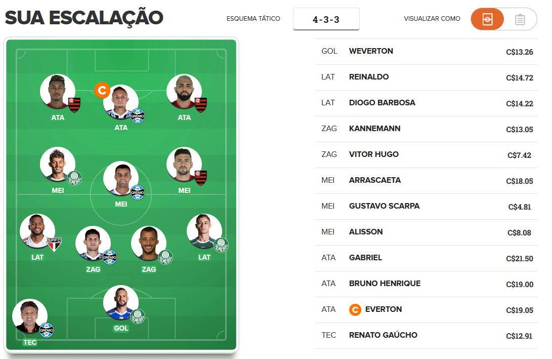 Time para pontuar na 21ª rodada do Cartola FC 2019.
