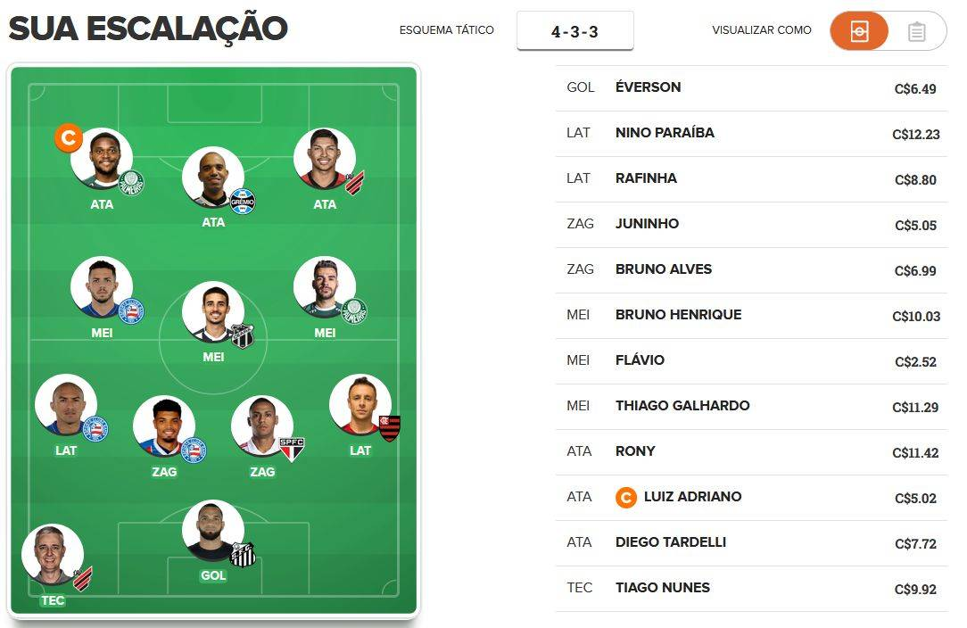 Time para valorizar na 21ª rodada do Cartola FC 2019.