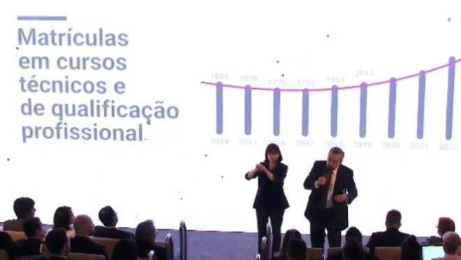 Lançamento do programa Novos Caminhos, do MEC.