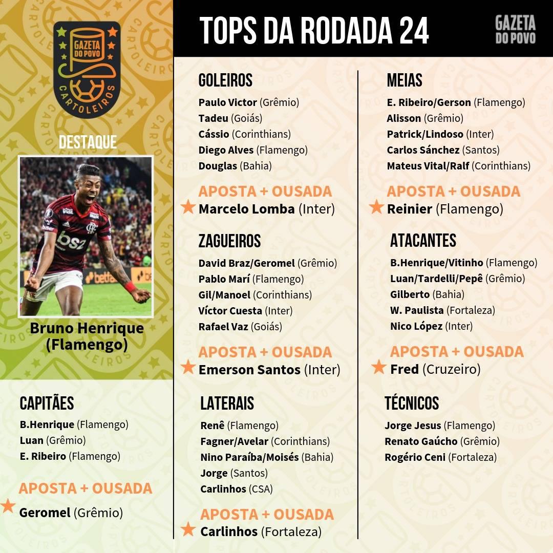 Top 5 da 24.ª rodada do Cartola FC 2019