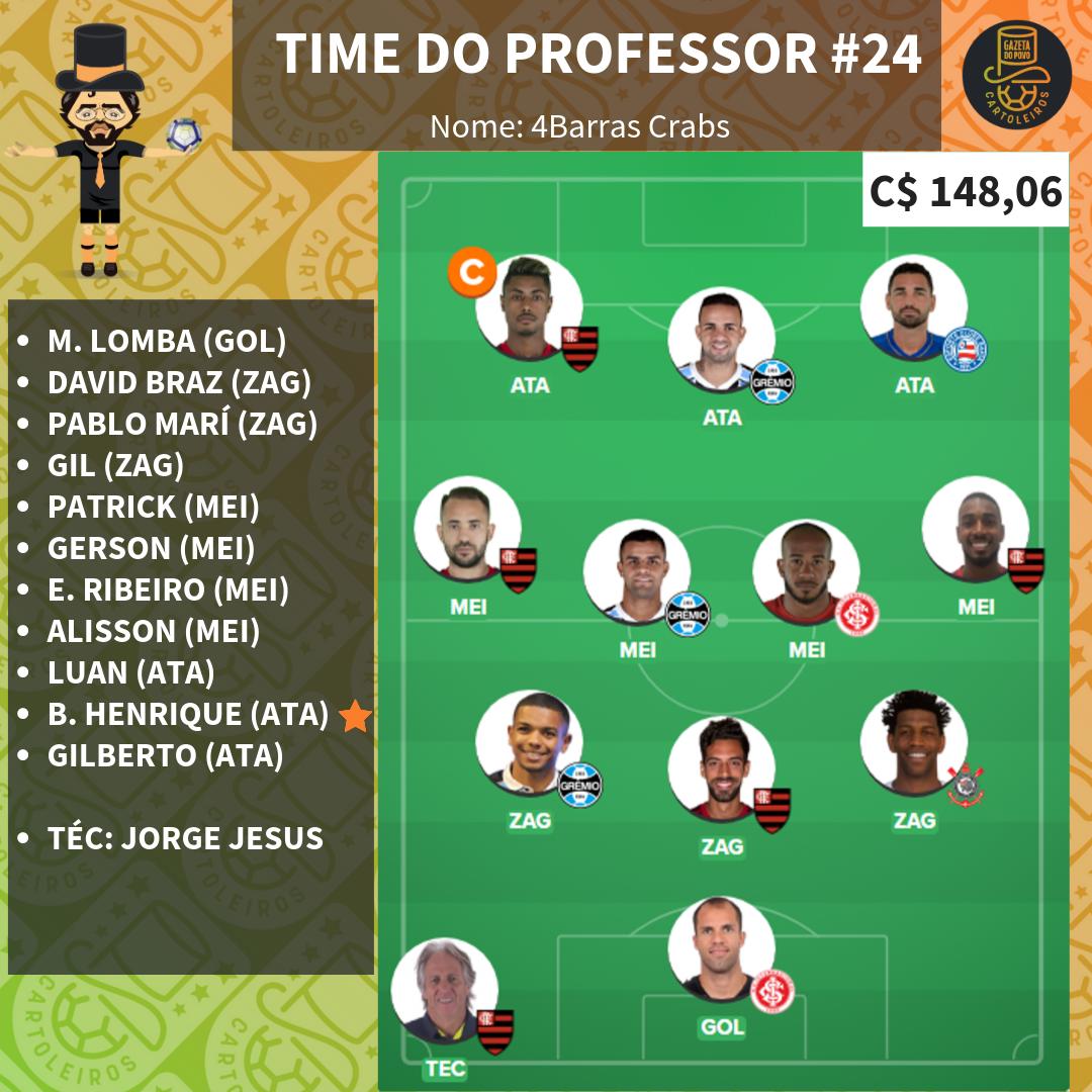 Time do Professor para a rodada 24 do Cartola FC 2019