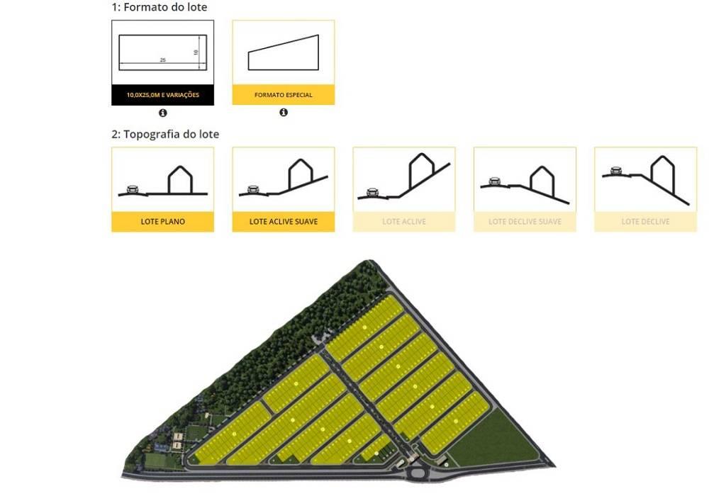 Plataforma disponibiliza vários projetos possíveis, conforme características do lote