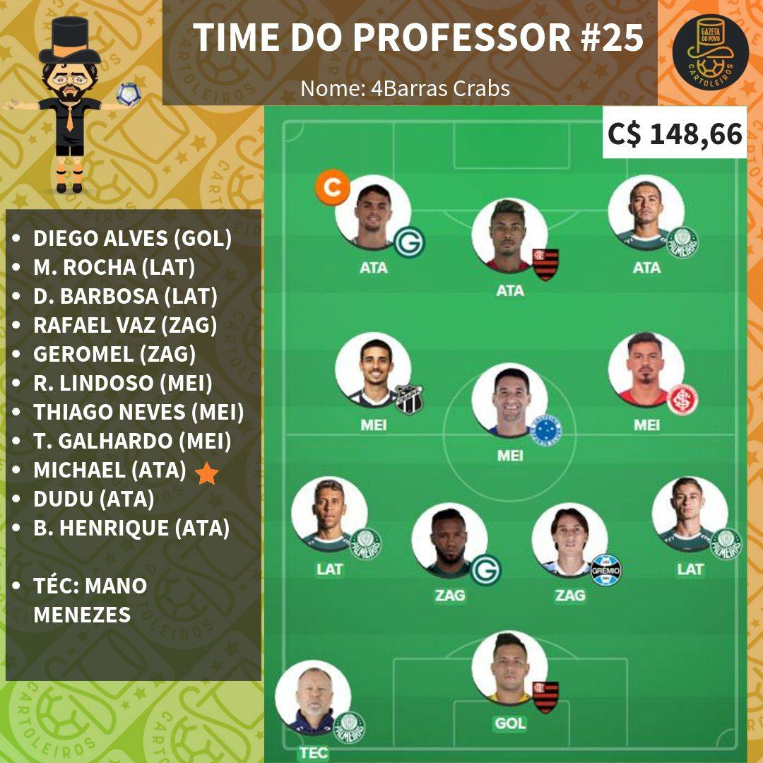 Time do Professor para a rodada 25 do Cartola FC 2019