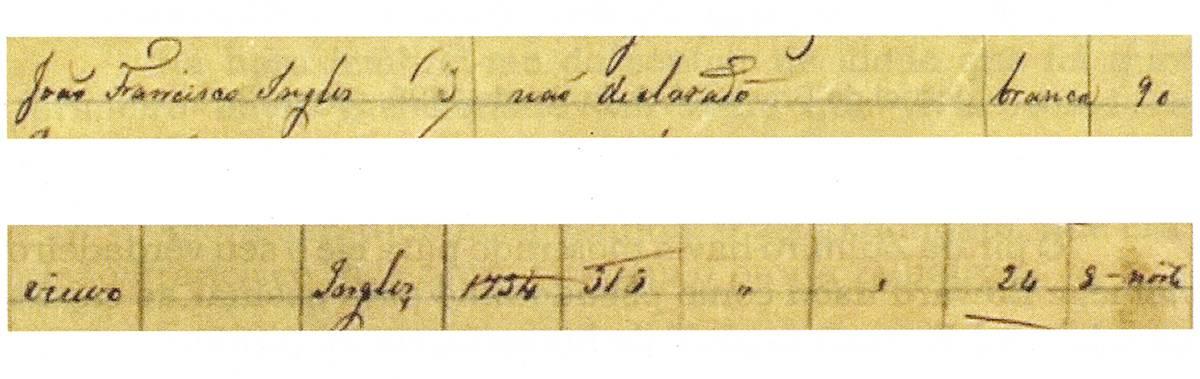 Registro do óbito de João Francisco Inglez no cemitério municipal de Curitiba.