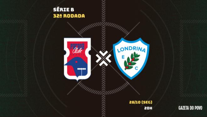 Paraná x Londrina se enfrentam pela Série B 2019