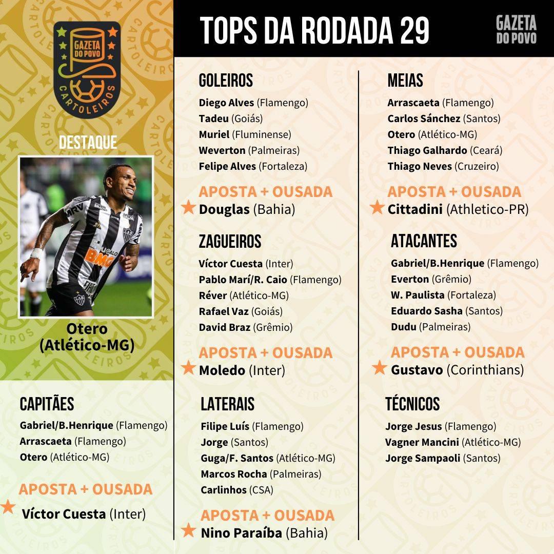 Top 5 da 29.ª rodada do Cartola FC 2019