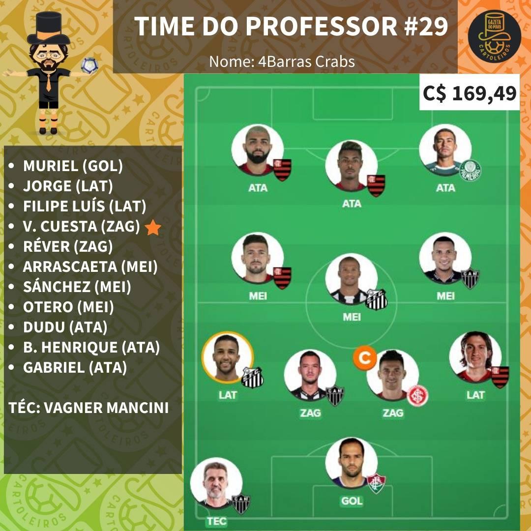Time pessoal do Professor para a 29.ª rodada do Cartola FC 2019