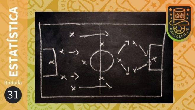 Análises e estatísticas para a 31ª rodada do Cartola FC 2019
