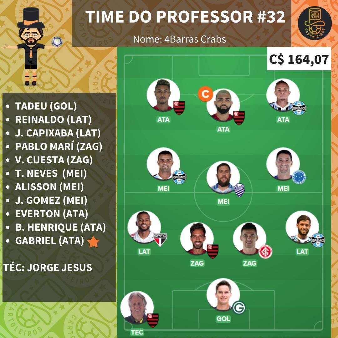 Time pessoal do Professor para a 32.ª rodada do Cartola FC 2019
