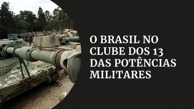 Brasil potência militar