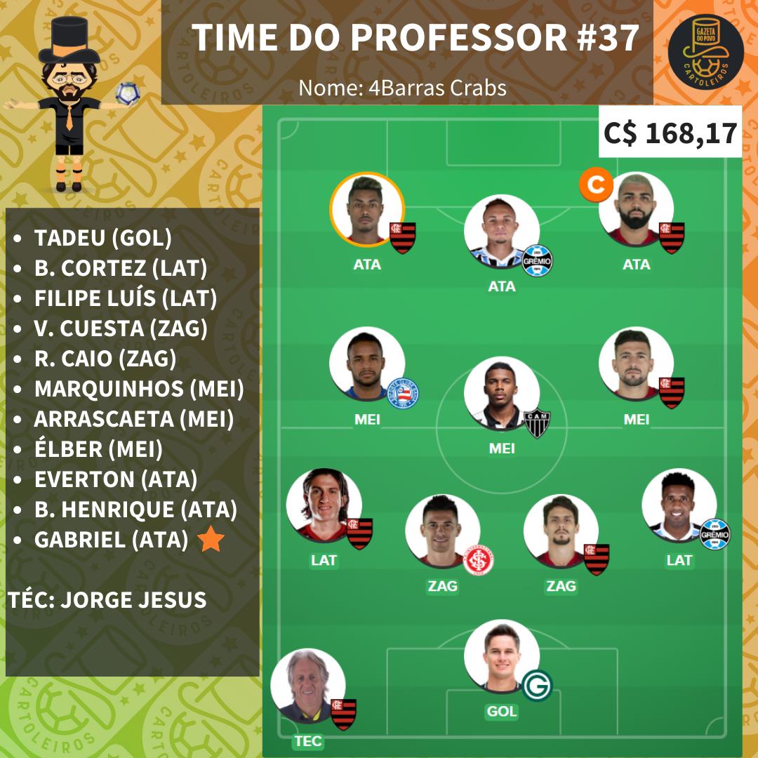 Time pessoal do Professor para a 37.ª rodada do Cartola FC 2019