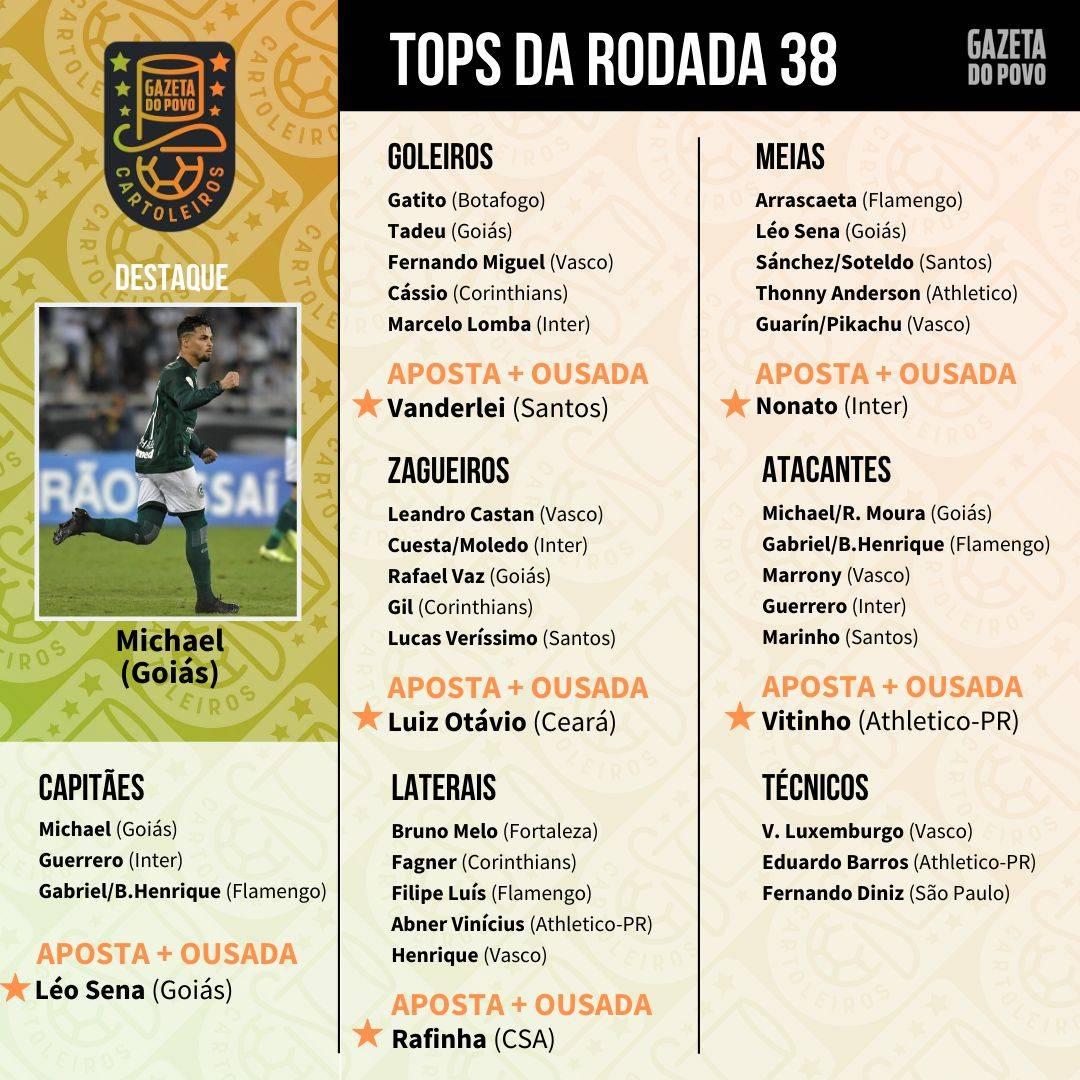 Top 5 da 38ª rodada do Cartola FC 2019