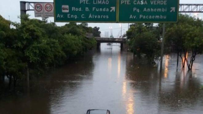 As enchentes em São Paulo e a falsa teoria dos rios voadores reforçam uma sabedoria antiga: não existem respostas simples para problemas complexos.