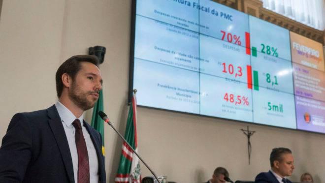 Secretário Municipal de Finanças, Vitor Puppi, apresenta prestação de contas na Câmara