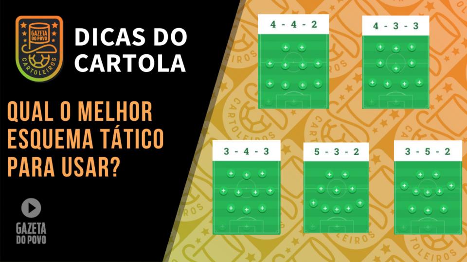 Qual o melhor esquema tático para usar no Cartola FC?
