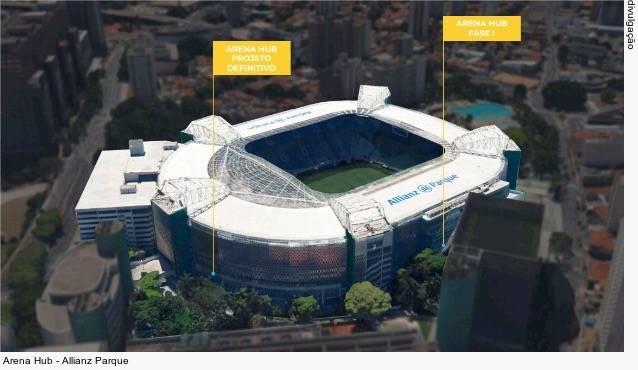 Centro de inovação funcionará no Allianz Parque, na capital paulista.