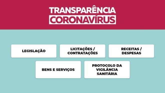 Novo portal da transparência sobre ações relacionadas ao combate ao coronavírus