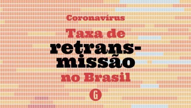 Entenda como está a taxa de retransmissão do novo coronavírus no Brasil