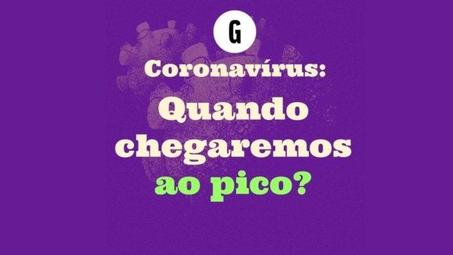 Pico da Covid-19 no Brasil: a que fatores devemos estar atentos?