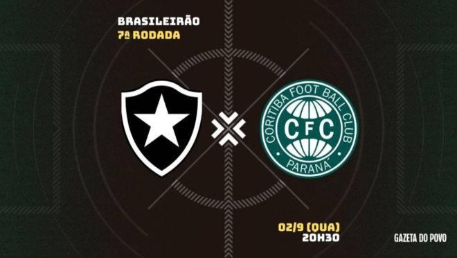 Botafogo e Coritiba se enfrentam pela sétima rodada